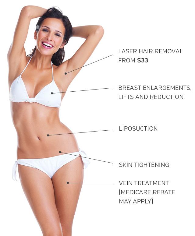 ashbury-cosmetic-treatments